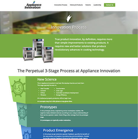 Appliance Innovation Internal 1